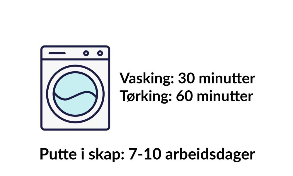 Vask i dag eller gå naken i morgen!